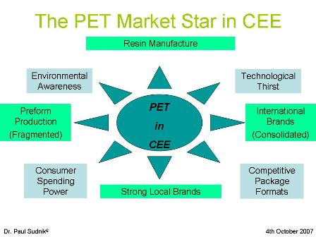 A Key Account Management model in PET PreForm Manufacture